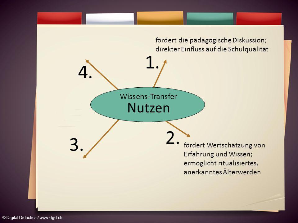 © Digital Didactics / www.dgd.ch fördert die pädagogische Diskussion; direkter Einfluss auf die Schulqualität fördert Wertschätzung von Erfahrung und Wissen; ermöglicht ritualisiertes, anerkanntes Älterwerden Wissens-Transfer Nutzen 1.