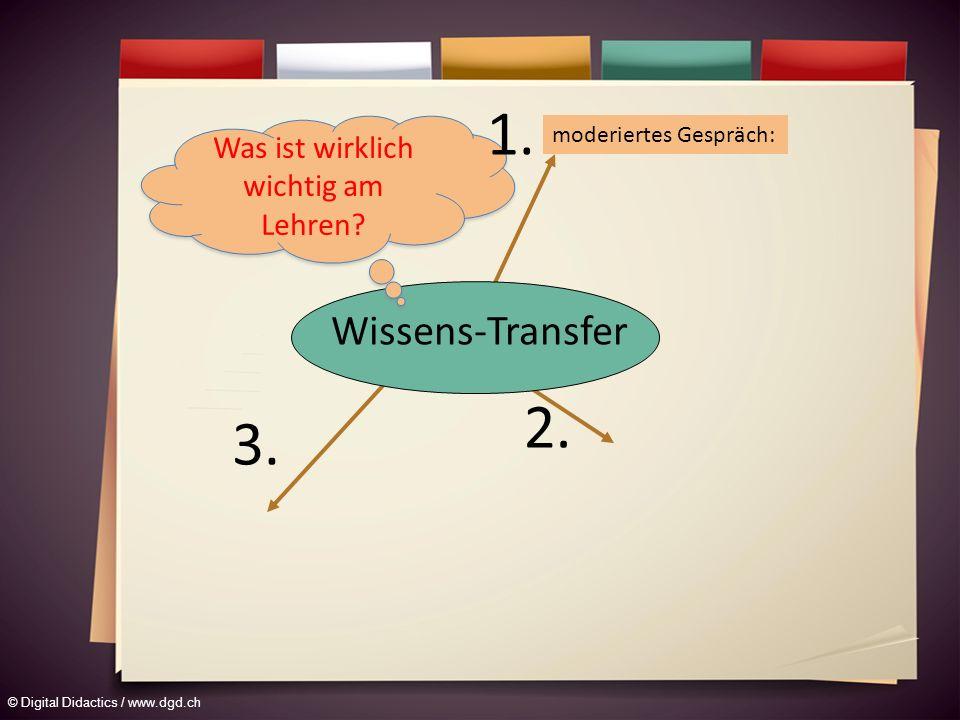 © Digital Didactics / www.dgd.ch moderiertes Gespräch: Wissens-Transfer 2.