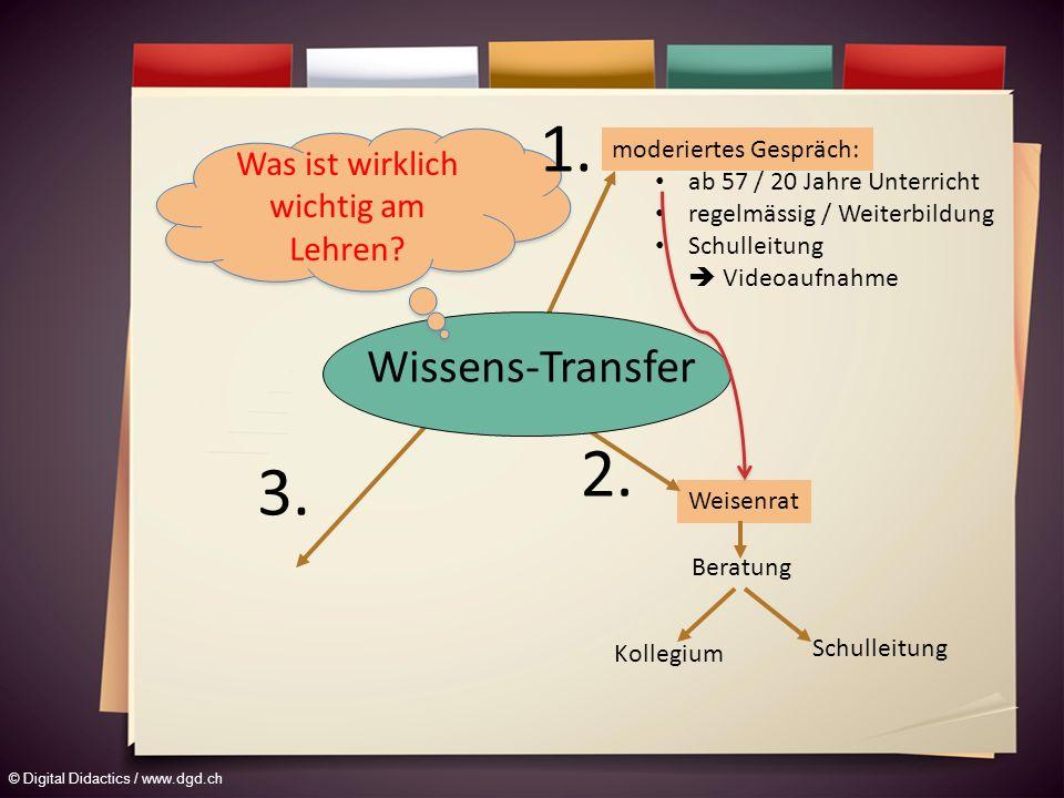© Digital Didactics / www.dgd.ch Weisenrat moderiertes Gespräch: Schulleitung Kollegium Beratung ab 57 / 20 Jahre Unterricht regelmässig / Weiterbildung Schulleitung Videoaufnahme Wissens-Transfer 2.