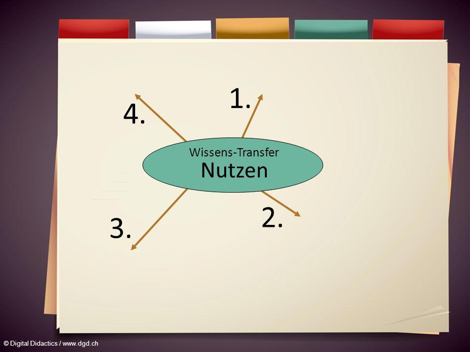 © Digital Didactics / www.dgd.ch Wissens-Transfer Nutzen 1. 2. 3. 4.