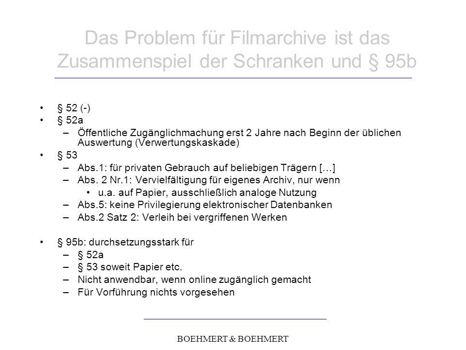 BOEHMERT & BOEHMERT Das Problem für Filmarchive ist das Zusammenspiel der Schranken und § 95b § 52 (-) § 52a –Öffentliche Zugänglichmachung erst 2 Jahre nach Beginn der üblichen Auswertung (Verwertungskaskade) § 53 –Abs.1: für privaten Gebrauch auf beliebigen Trägern […] –Abs.