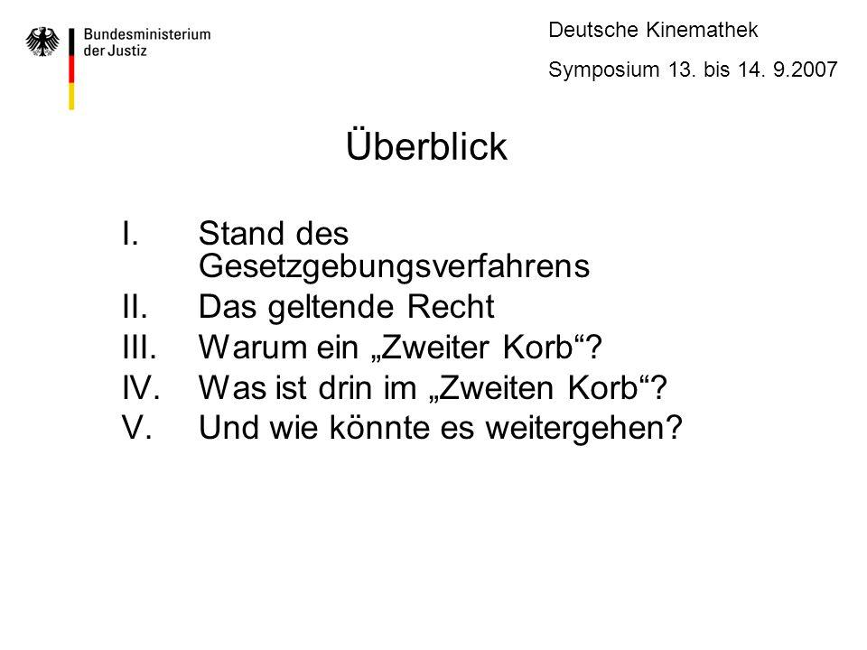 Deutsche Kinemathek Symposium 13.bis 14. 9.2007 3 Stand des Gesetzgebungsverfahrens: 5.
