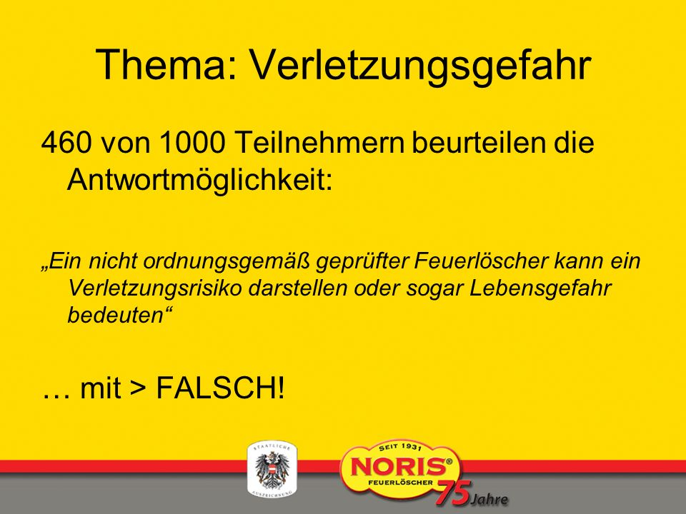 Thema: Verletzungsgefahr 460 von 1000 Teilnehmern beurteilen die Antwortmöglichkeit: Ein nicht ordnungsgemäß geprüfter Feuerlöscher kann ein Verletzun