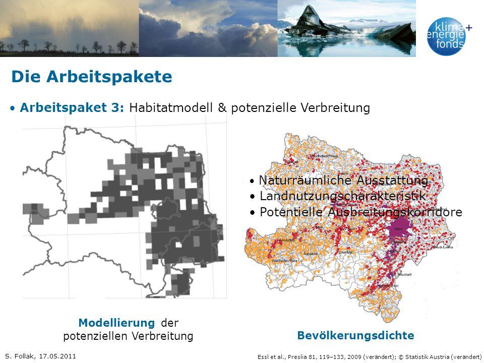 Die Arbeitspakete Arbeitspaket 3: Habitatmodell & potenzielle Verbreitung Essl et al., Preslia 81, 119–133, 2009 (verändert); © Statistik Austria (ver