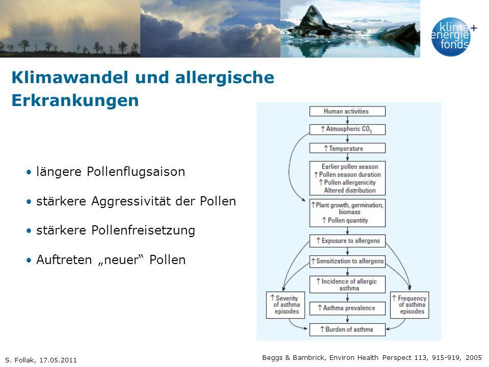 Stärkere Pollenfreisetzung A.