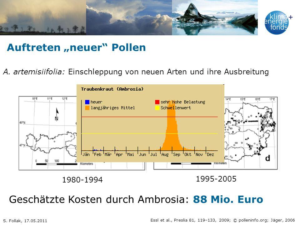 Auftreten neuer Pollen A. artemisiifolia: Einschleppung von neuen Arten und ihre Ausbreitung Essl et al., Preslia 81, 119–133, 2009; © polleninfo.org;