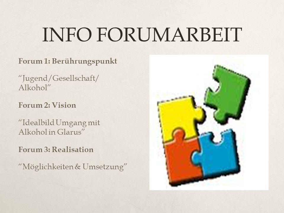 INFO FORUMARBEIT Forum 1: Berührungspunkt Jugend/Gesellschaft/ Alkohol Forum 2: Vision Idealbild Umgang mit Alkohol in Glarus Forum 3: Realisation Mög