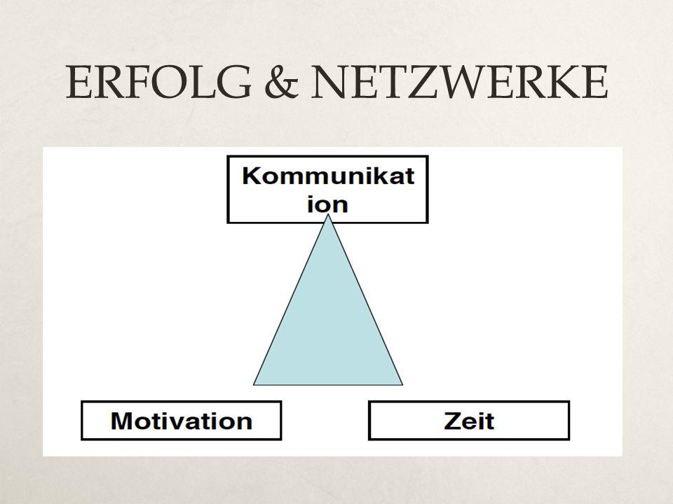 ERFOLG & NETZWERKE