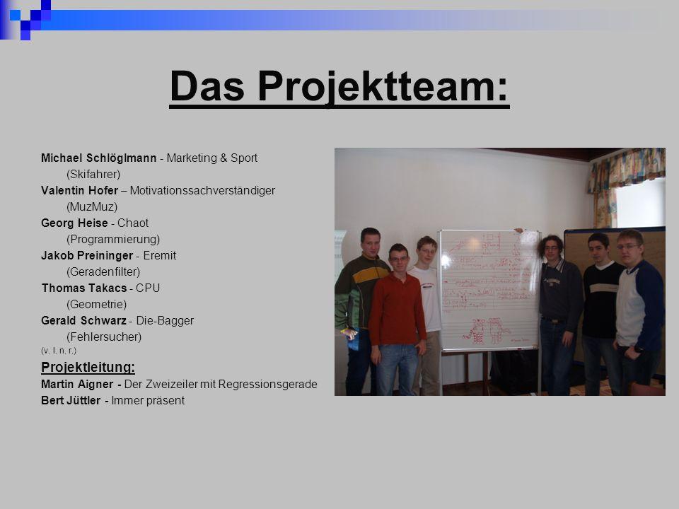 Das Projektteam: Michael Schlöglmann - Marketing & Sport (Skifahrer) Valentin Hofer – Motivationssachverständiger (MuzMuz) Georg Heise - Chaot (Programmierung) Jakob Preininger - Eremit (Geradenfilter) Thomas Takacs - CPU (Geometrie) Gerald Schwarz - Die-Bagger (Fehlersucher) (v.
