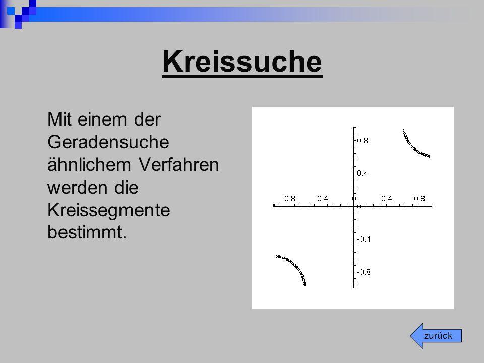 Kreissuche Mit einem der Geradensuche ähnlichem Verfahren werden die Kreissegmente bestimmt. zurück