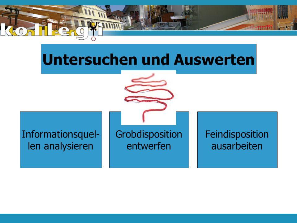 Untersuchen und Auswerten Informationsquel- len analysieren Grobdisposition entwerfen Feindisposition ausarbeiten