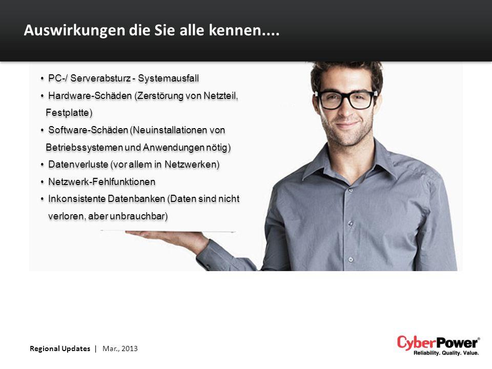 Auswirkungen die Sie alle kennen.... PC-/ Serverabsturz - Systemausfall Hardware-Schäden (Zerstörung von Netzteil, Festplatte) Software-Schäden (Neuin