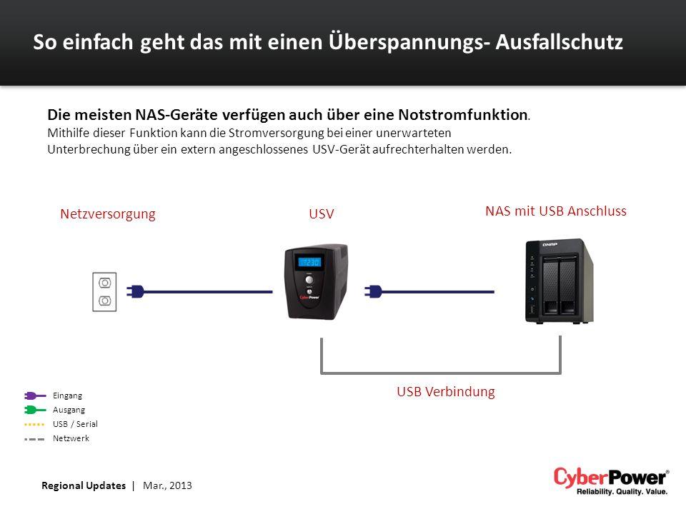 So einfach geht das mit einen Überspannungs- Ausfallschutz Eingang Ausgang USB / Serial Netzwerk Netzversorgung USV NAS mit USB Anschluss USB Verbindu