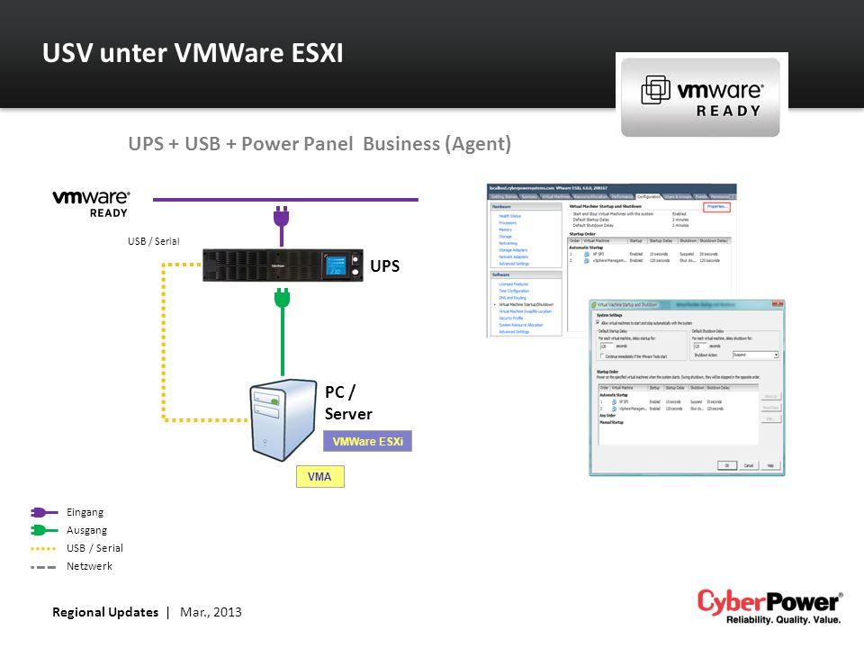 USV unter VMWare ESXI Eingang Ausgang USB / Serial Netzwerk USB / Serial VMA UPS PC / Server UPS + USB + Power Panel Business (Agent) VMWare ESXi Regional Updates   Mar., 2013