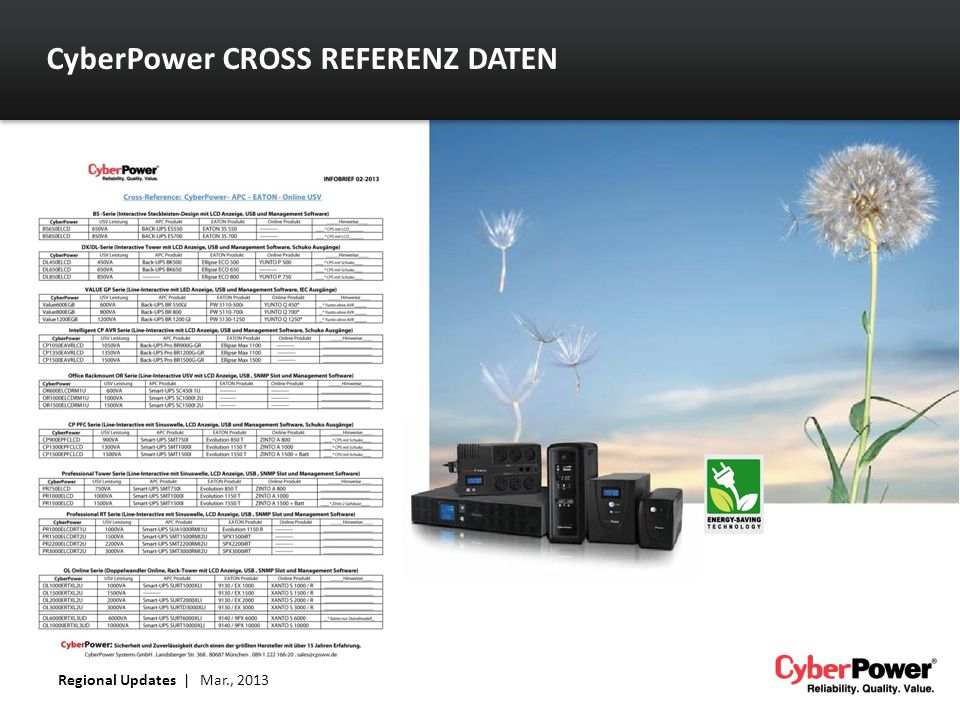 CyberPower CROSS REFERENZ DATEN Regional Updates | Mar., 2013