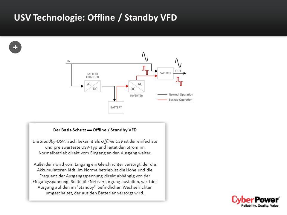 USV Technologie: Offline / Standby VFD Der Basis-Schutz Offline / Standby VFD Die Standby-USV, auch bekannt als Offline USV ist der einfachste und pre