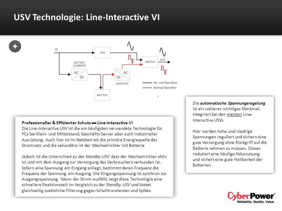 USV Technologie: Line-Interactive VI Professioneller & Effizienter Schutz Line-Interactive VI Die Line-Interactive USV ist die am häufigsten verwendet
