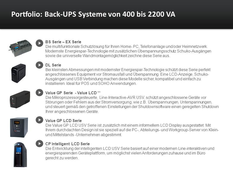BS Serie – EX Serie Die multifunktionale Schutzlösung für Ihren Home- PC, Telefonanlage und/oder Heimnetzwerk. Modernste Energiespar-Technologie mit z