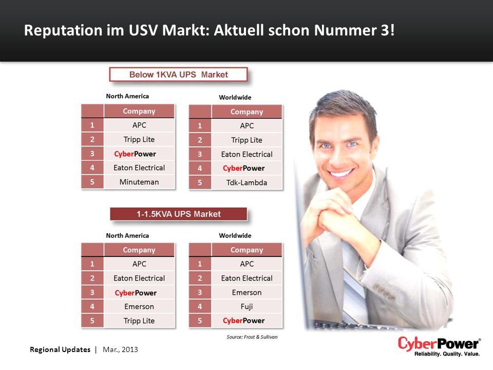 Reputation im USV Markt: Aktuell schon Nummer 3! Regional Updates | Mar., 2013