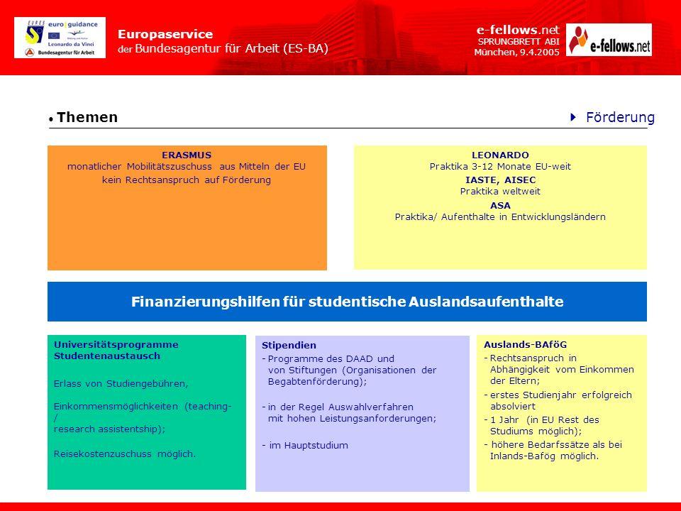 Europaservice der Bundesagentur für Arbeit (ES-BA) e-fellows.net SPRUNGBRETT ABI München, 9.4.2005 Themen Förderung Finanzierungshilfen für studentisc