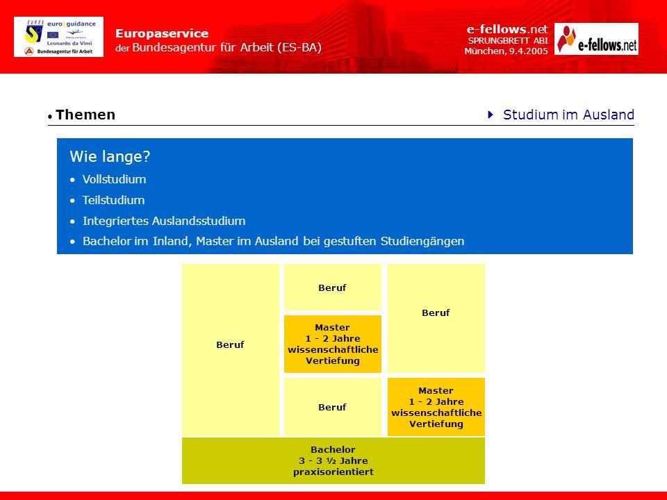 Europaservice der Bundesagentur für Arbeit (ES-BA) e-fellows.net SPRUNGBRETT ABI München, 9.4.2005 Themen Studium im Ausland Wie lange? Vollstudium Te