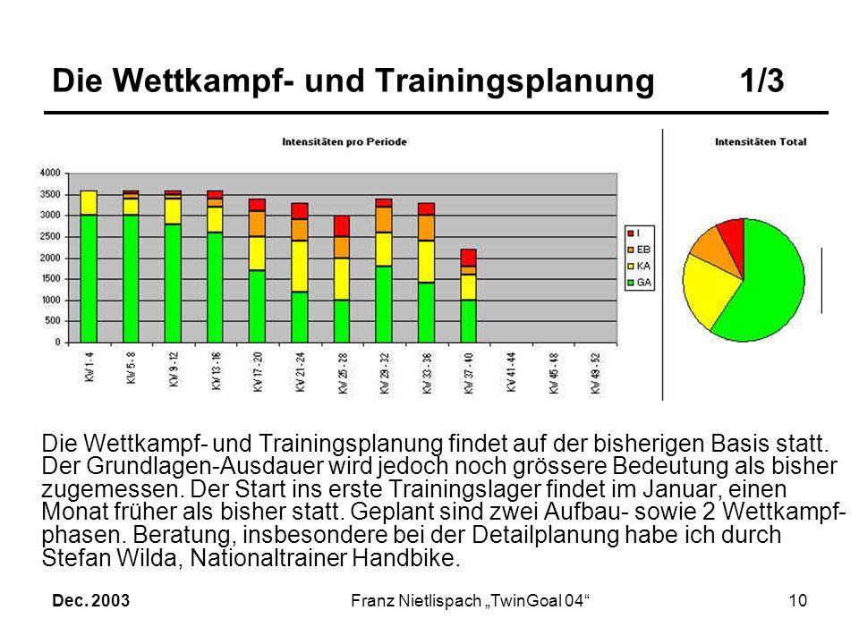 Dec. 2003Franz Nietlispach TwinGoal 049 Die Leistungskontrolle Zur Leistungskontrolle stehen Vergleichswerte aus Training und Wettkämpfen der letzten