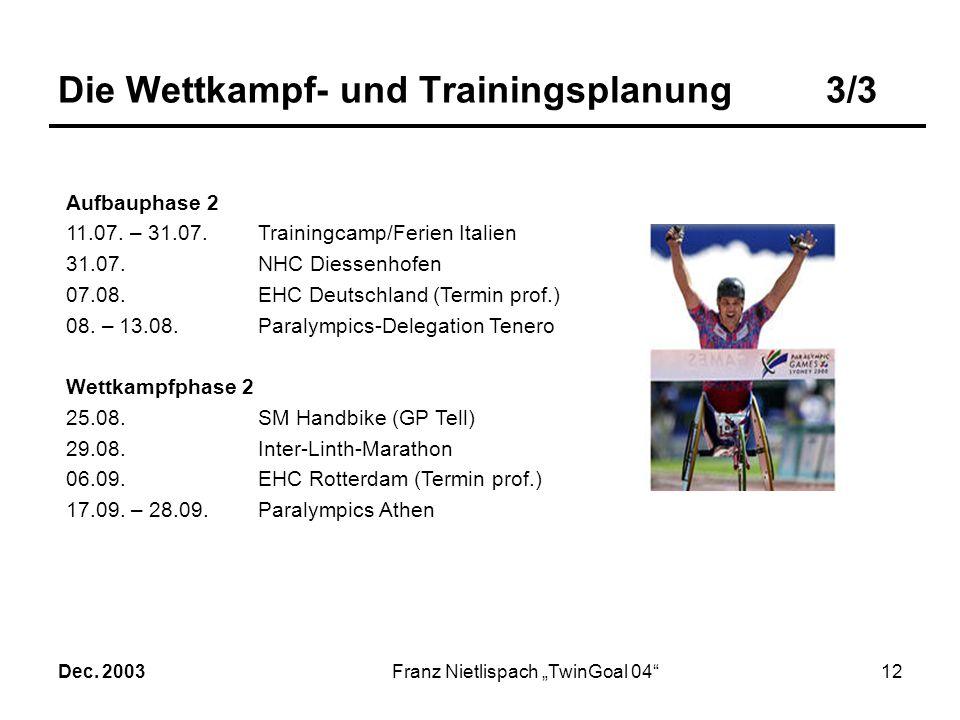 Dec. 2003Franz Nietlispach TwinGoal 0411 Die Wettkampf- und Trainingsplanung2/3 Aufbauphase 1 17.01. – 31.01.Trainingcamp 18.02. – 28.02.Trainingcamp