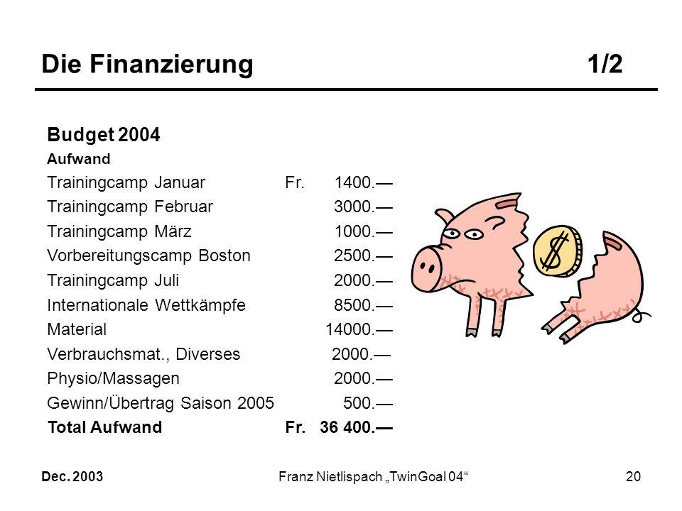 Dec. 2003Franz Nietlispach TwinGoal 0419 Die Erfolgsfaktoren7/7 Soziales Umfeld/Beruf Direktes Umfeld in Saison-Planung mit einbezogen. Gespräch mit F