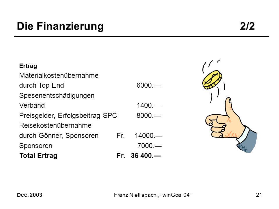 Dec. 2003Franz Nietlispach TwinGoal 0420 Die Finanzierung1/2 Budget 2004 Aufwand Trainingcamp Januar Fr. 1400. Trainingcamp Februar 3000. Trainingcamp