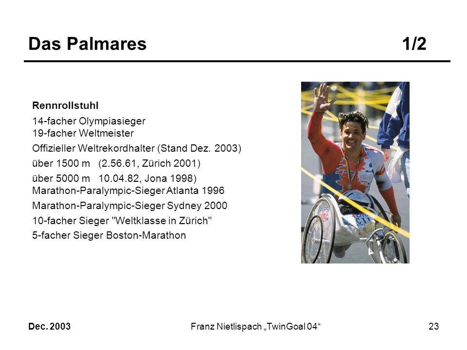 Dec. 2003Franz Nietlispach TwinGoal 0422 Das Sponsoring Hauptsponsor Leistungen nach Absprache ab Fr. 10000. - Novartis (Kostenübernahme von Trainingc