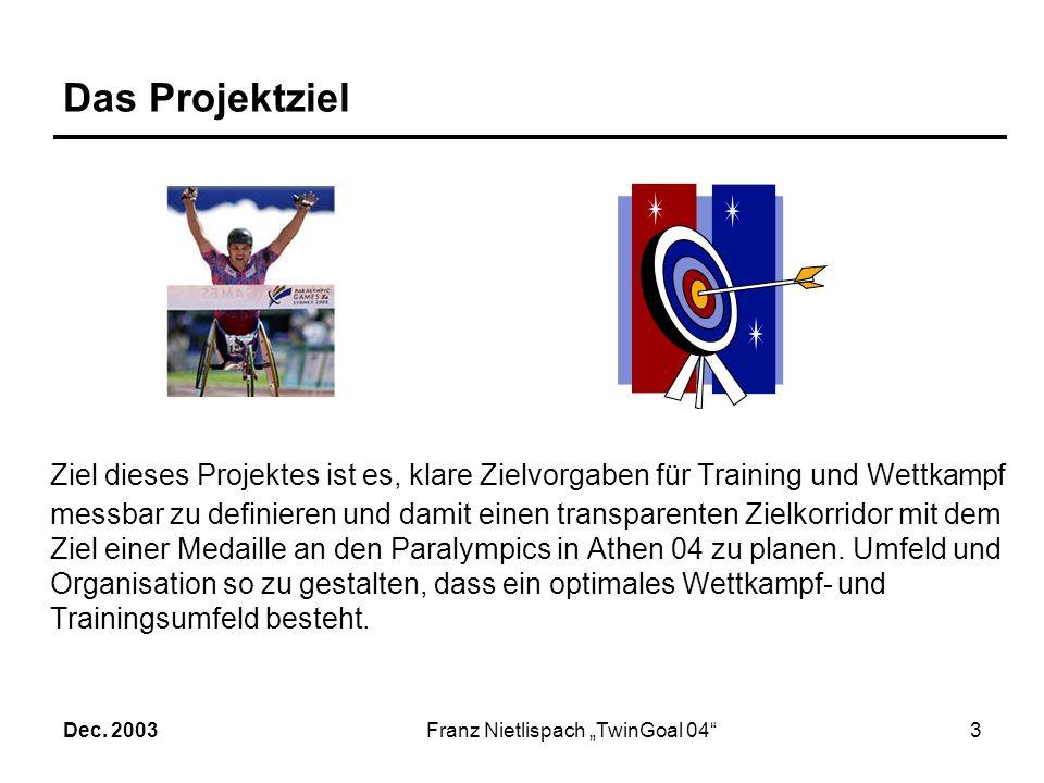 Dec. 2003Franz Nietlispach TwinGoal 042 Inhaltsverzeichnis Das Projektziel 3 Die Ausgangslage 4 Die Leistungsziele 5-6 Die Etappenziele 6-8 Die Leistu
