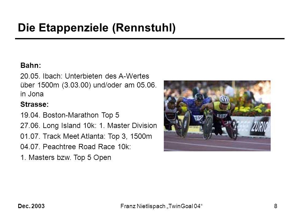 Dec. 2003Franz Nietlispach TwinGoal 047 Die Etappenziele (Handbike) Rosenau: 10.04.04: Top 10 Platzierung, bester Schweizer Schenkon: 22.05.04: Top 3