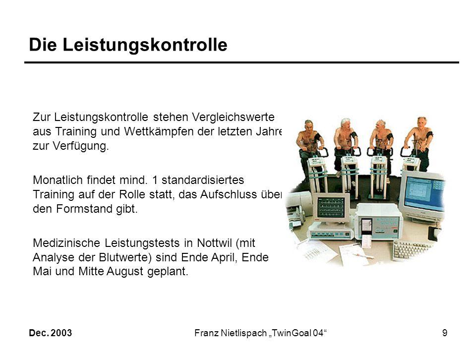 Dec. 2003Franz Nietlispach TwinGoal 048 Die Etappenziele (Rennstuhl) Bahn: 20.05. Ibach: Unterbieten des A-Wertes über 1500m (3.03.00) und/oder am 05.