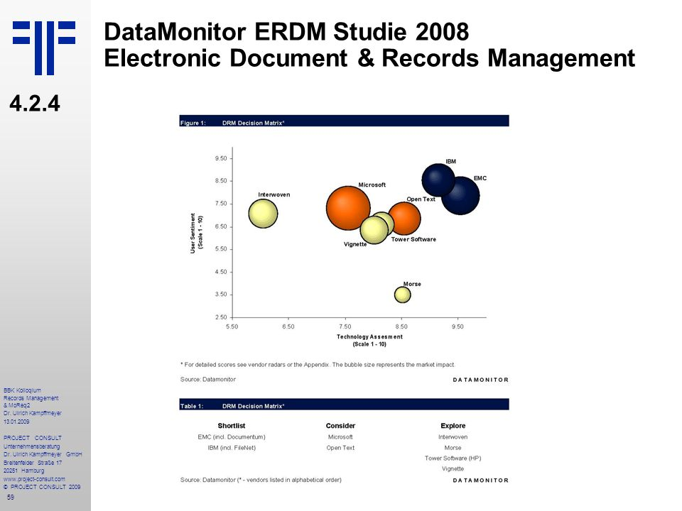 59 BBK Kolloqium Records Management & MoReq2 Dr. Ulrich Kampffmeyer 13.01.2009 PROJECT CONSULT Unternehmensberatung Dr. Ulrich Kampffmeyer GmbH Breite