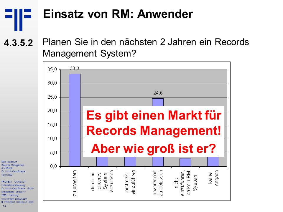 74 BBK Kolloqium Records Management & MoReq2 Dr. Ulrich Kampffmeyer 13.01.2009 PROJECT CONSULT Unternehmensberatung Dr. Ulrich Kampffmeyer GmbH Breite