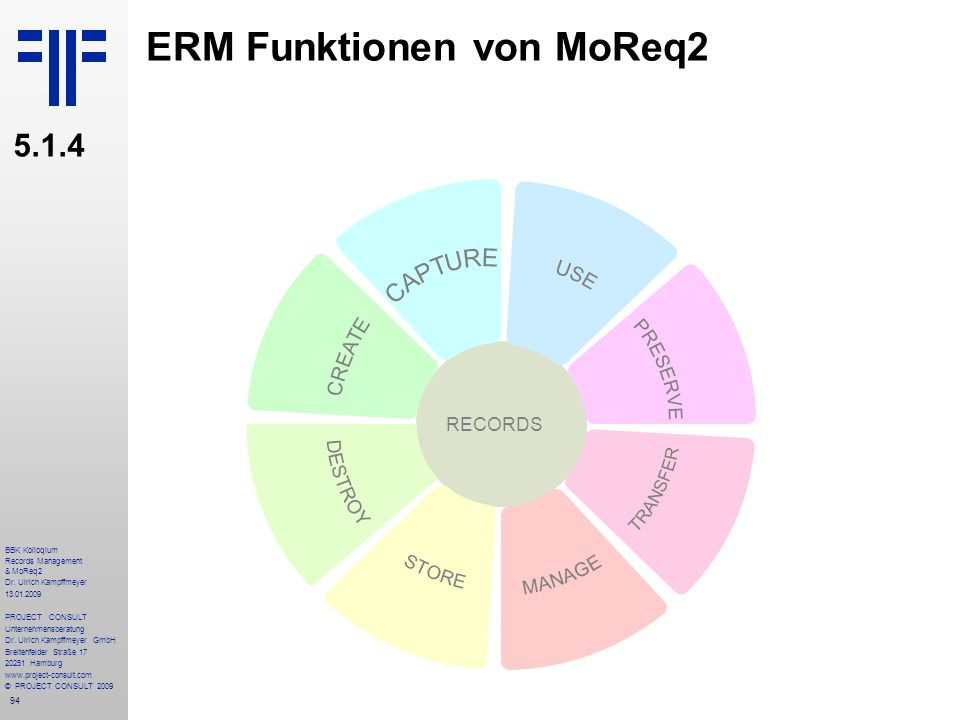 94 BBK Kolloqium Records Management & MoReq2 Dr. Ulrich Kampffmeyer 13.01.2009 PROJECT CONSULT Unternehmensberatung Dr. Ulrich Kampffmeyer GmbH Breite