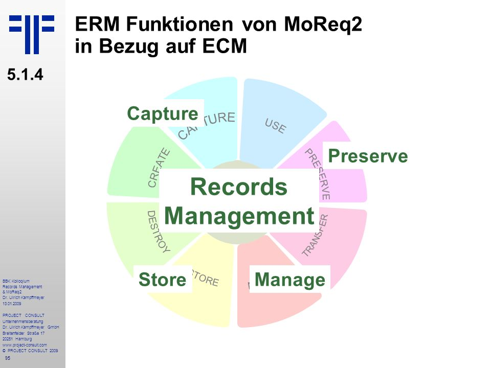 95 BBK Kolloqium Records Management & MoReq2 Dr. Ulrich Kampffmeyer 13.01.2009 PROJECT CONSULT Unternehmensberatung Dr. Ulrich Kampffmeyer GmbH Breite