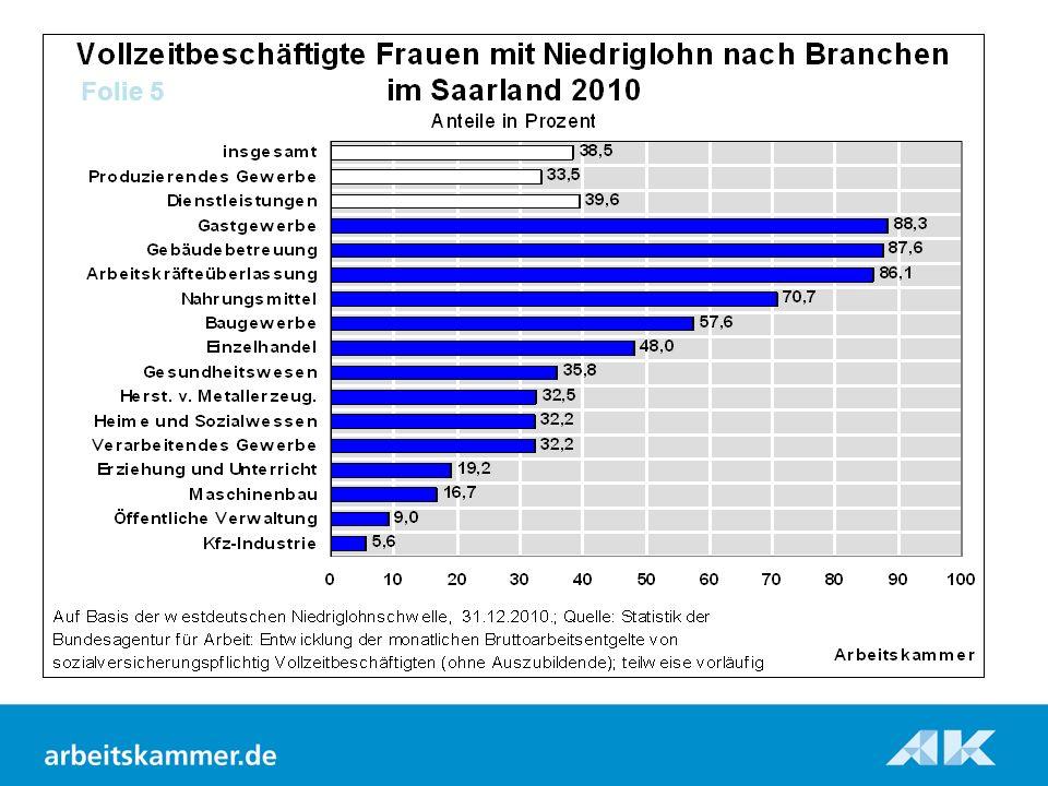 Belastungen am Arbeitsplatz AK-Betriebsbarometer 2011 Arbeitskammer