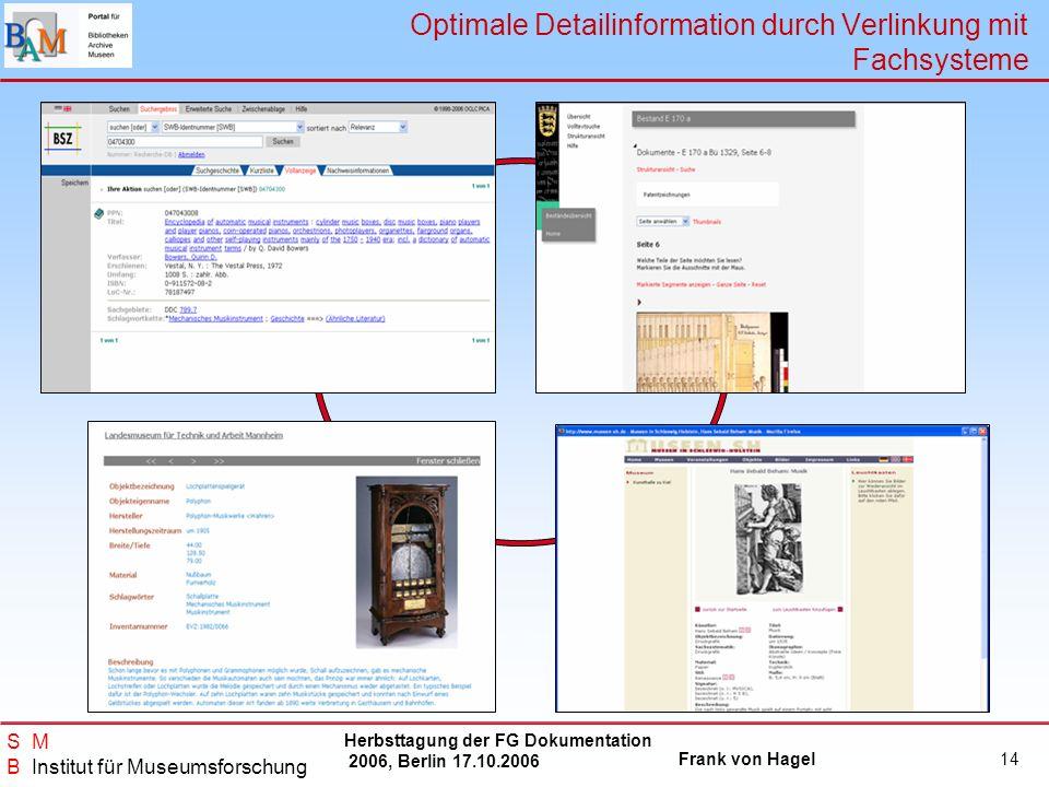 Herbsttagung der FG Dokumentation 2006, Berlin 17.10.2006 Frank von Hagel S M B Institut für Museumsforschung 14 Optimale Detailinformation durch Verl