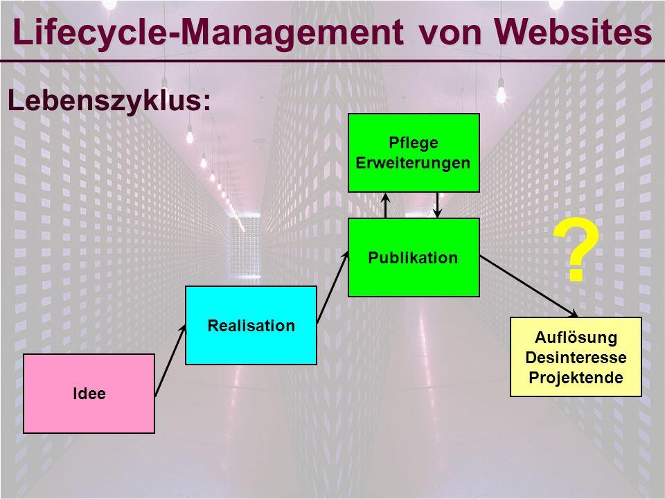 6-Sep-2007reto ambühler2 Lifecycle-Management von Websites Lebenszyklus: Idee Realisation Publikation Pflege Erweiterungen Auflösung Desinteresse Projektende
