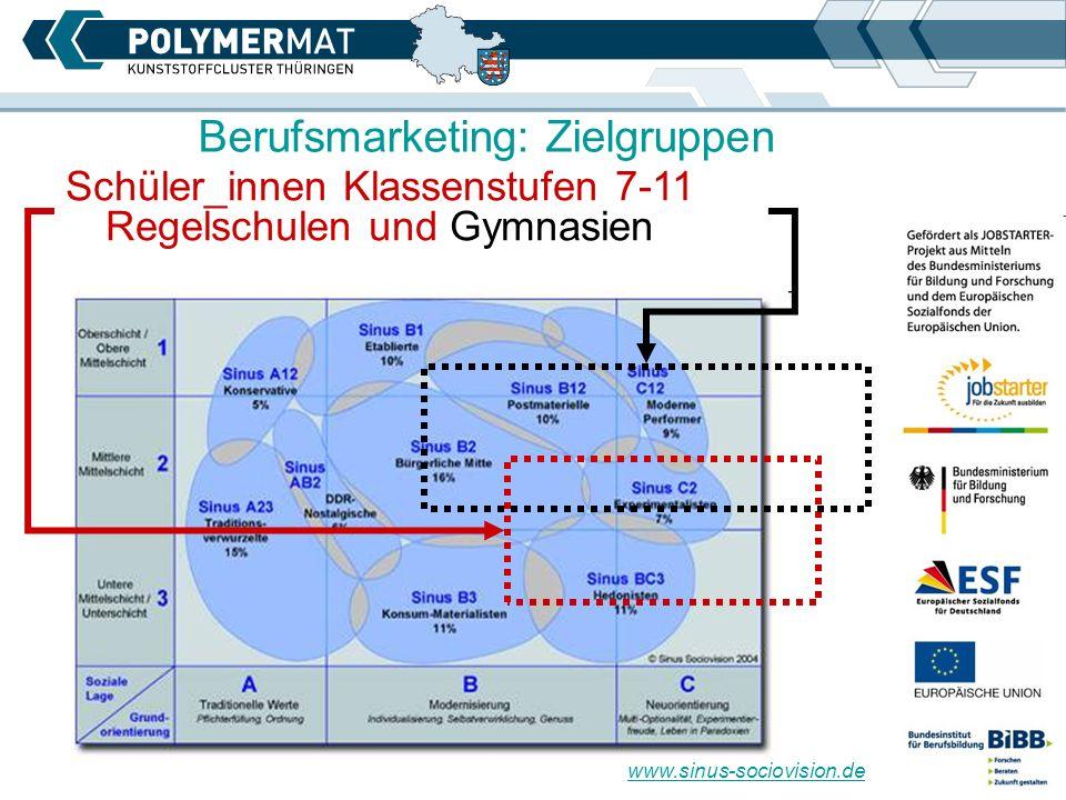 Berufsmarketing: Zielgruppen Schüler_innen Klassenstufen 7-11 Regelschulen und Gymnasien www.sinus-sociovision.de