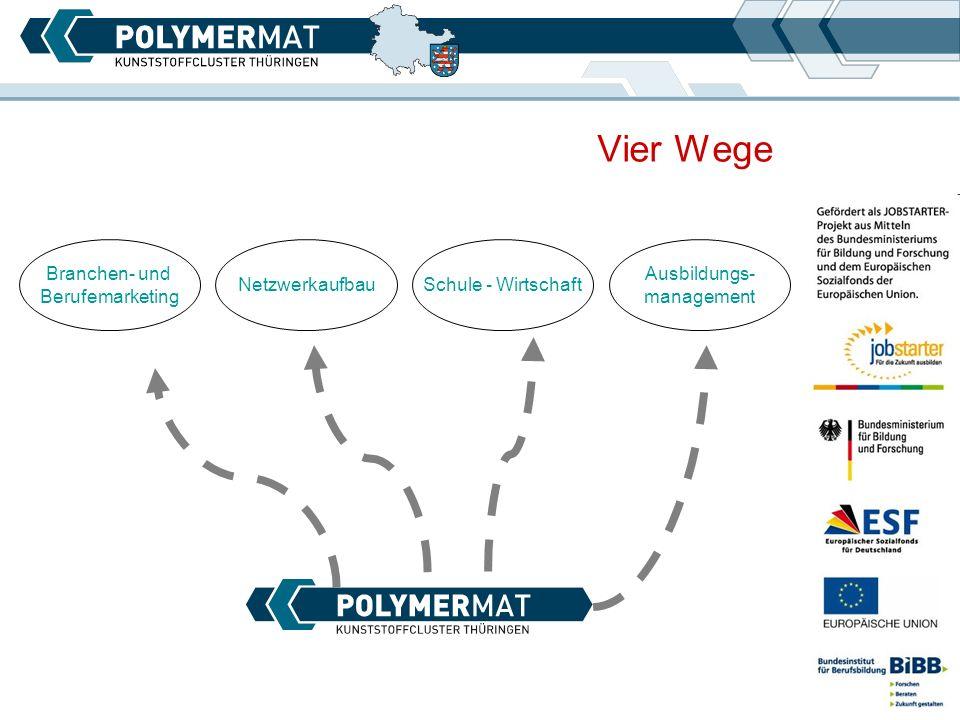 Vier Wege Branchen- und Berufemarketing NetzwerkaufbauSchule - Wirtschaft Ausbildungs- management