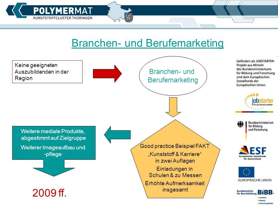 Netzwerkaufbau Schaffung von Nähe und Selbstverständlichkeit des Austausches über typische Probleme und Lösungen Regelmäßige FAKT-Treffen Betrieblicher Erfahrungsaustausch Ausbildungs- konferenzen 2009 ff.