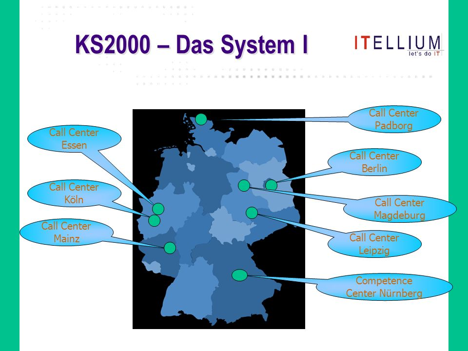 KS2000 – Das System I Call Center Berlin Call Center Padborg Call Center Essen Call Center Köln Call Center Mainz Competence Center Nürnberg Call Cent