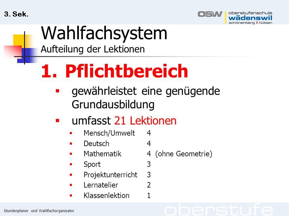 Stundenplaner und Wahlfachorganisator 3. Sek. Wahlfachsystem Aufteilung der Lektionen 1.