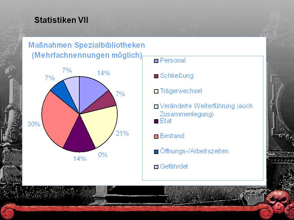 Statistiken VII