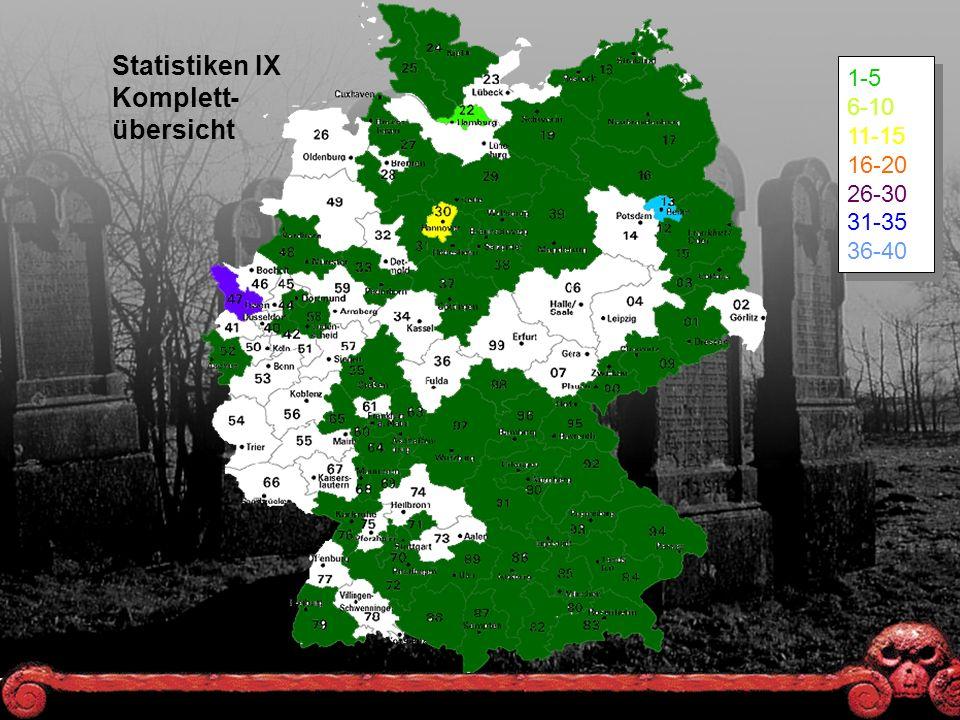 Statistiken IX Komplett- übersicht 1-5 6-10 11-15 16-20 26-30 31-35 36-40 1-5 6-10 11-15 16-20 26-30 31-35 36-40