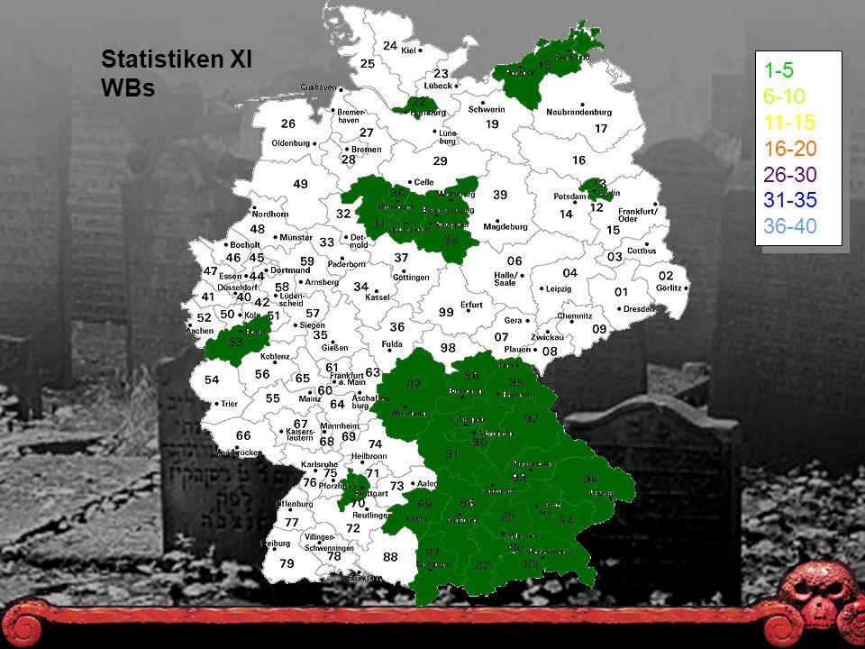 Statistiken XI WBs 1-5 6-10 11-15 16-20 26-30 31-35 36-40 1-5 6-10 11-15 16-20 26-30 31-35 36-40