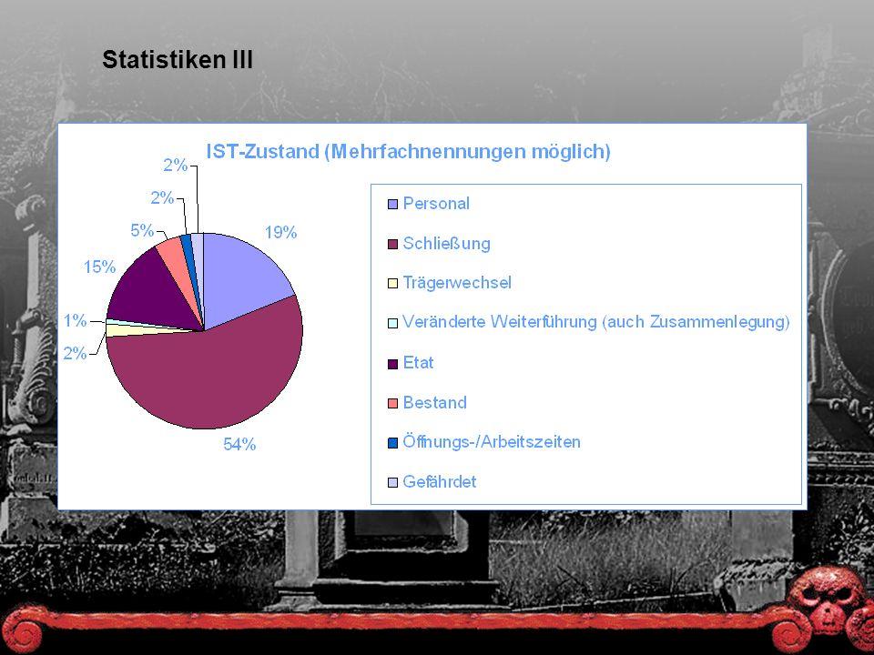 Statistiken XIV – Maßnahmen nach Bundesland Baden-Württem.BayernBerlin Brandenburg Hamburg Hessen Mecklenburg-V.