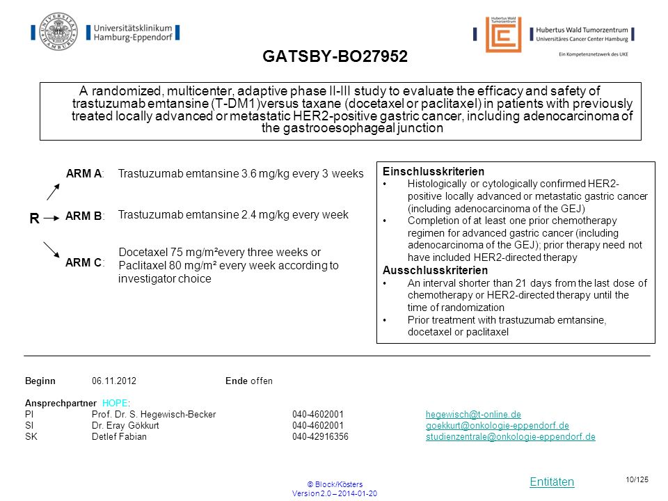 Entitäten © Block/Kösters Version 2.0 – 2014-01-20 10/125 GATSBY-BO27952 A randomized, multicenter, adaptive phase II-III study to evaluate the effica